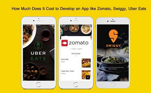 app development cost like swiggy